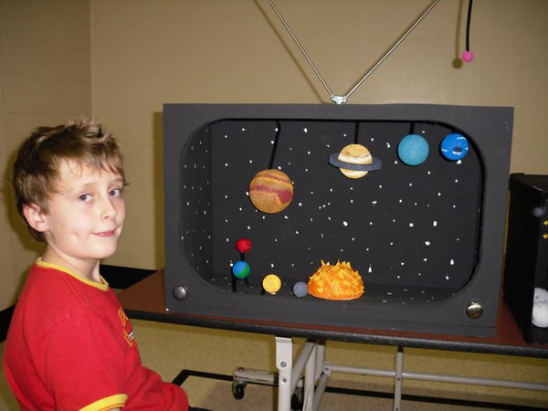 Solar System Science Projects For Kids,