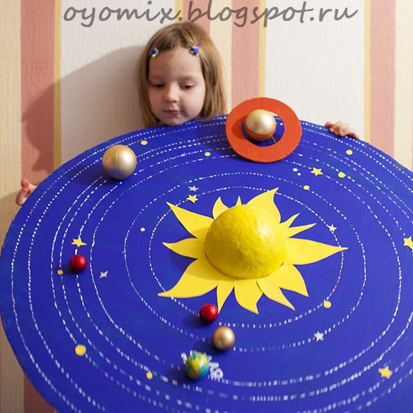 Model of the solar system,
