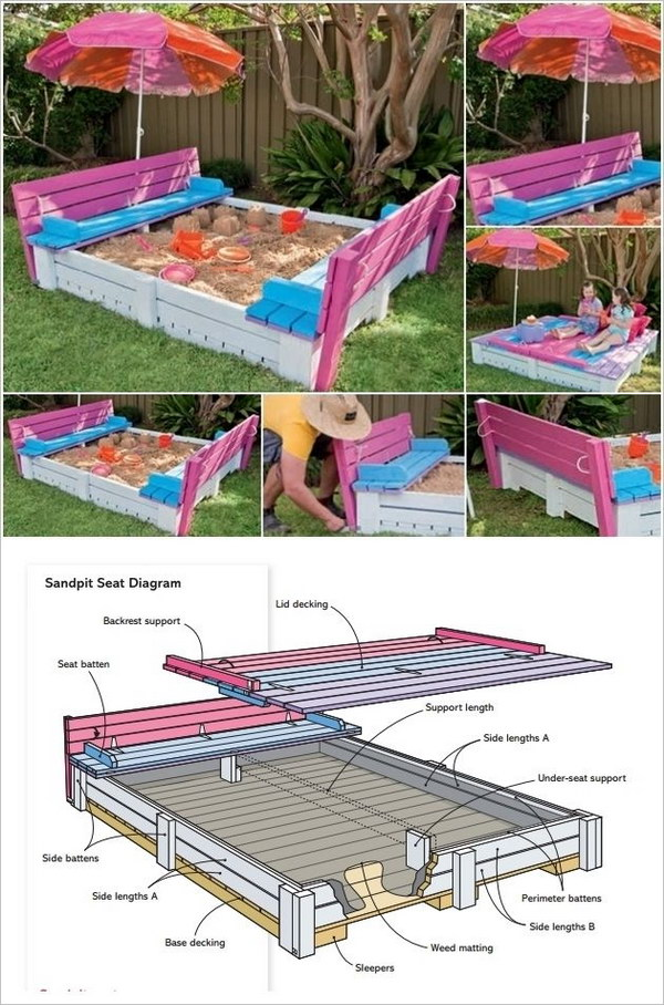 Covered Sandbox with Bench Seating.
