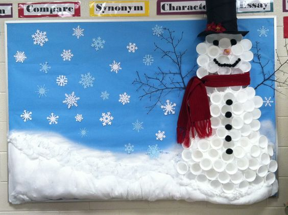 Winter Bulletin Board Snowman Made Out of Cups.